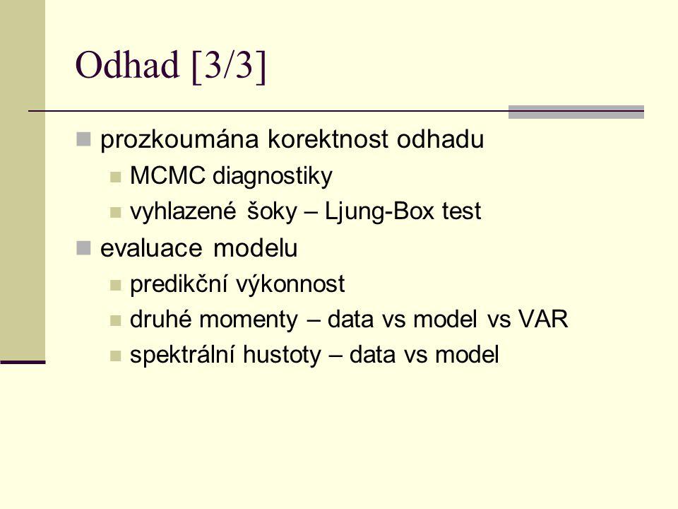 Odhad [3/3] prozkoumána korektnost odhadu evaluace modelu
